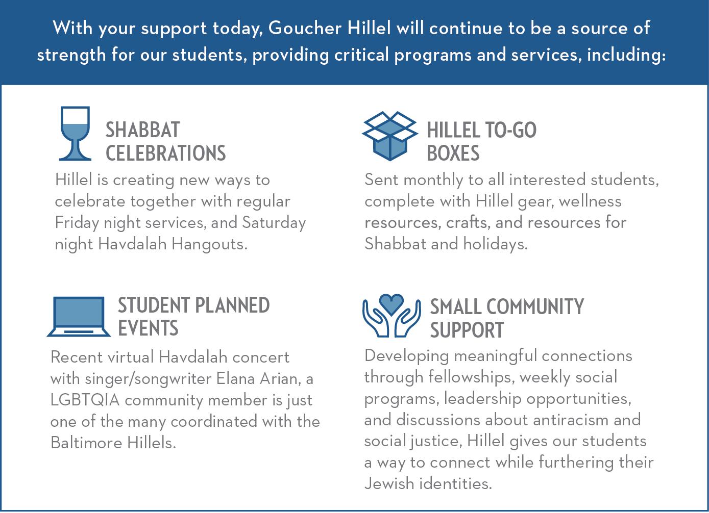 Support Goucher Hillel
