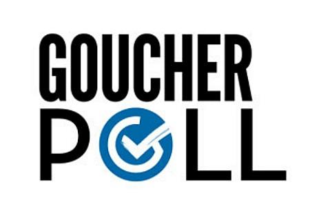 Goucher Poll: Marylanders Differ on Views toward Policing, Hogan Popularity High