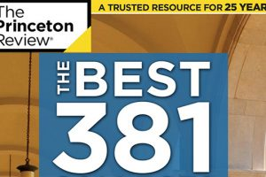 Goucher College Named One of The Princeton Review's Outstanding Institutions